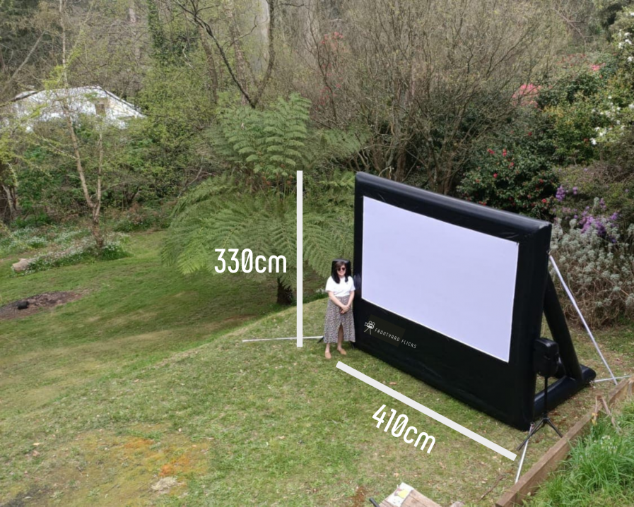 3m screen sizing